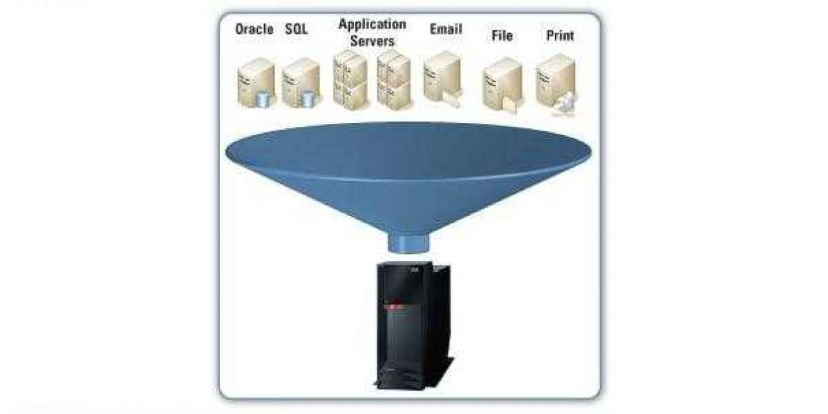 Know More About Virtualization