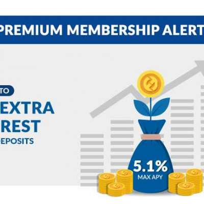 *** DAILY INTEREST RATE *** Profile Picture