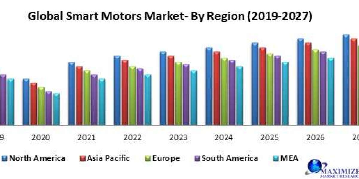Global Smart Motors Market – Industry Analysis and Forecast (2019-2027)