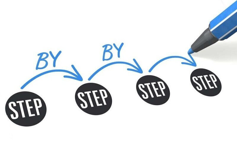 Step By Step Guide For Online Loans - Breezy Loans
