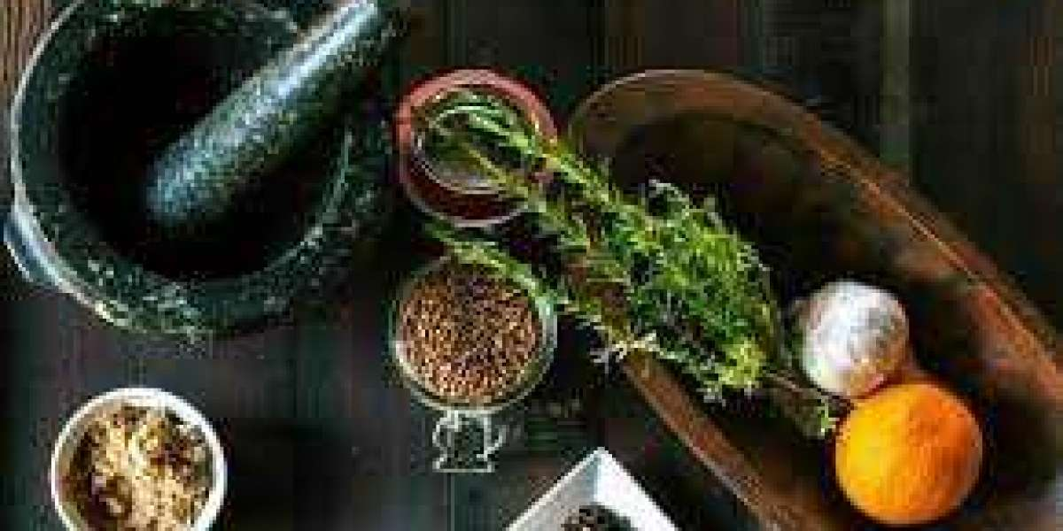 Global Natural and Organic Ingredients Market Size, Industry Analysis Report, Application & Forecast, 2021 – 2027